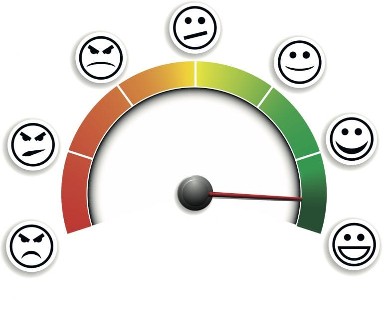 Meter showing sentiment with emojis